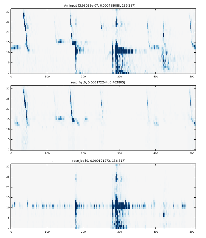 three spectrogram plots